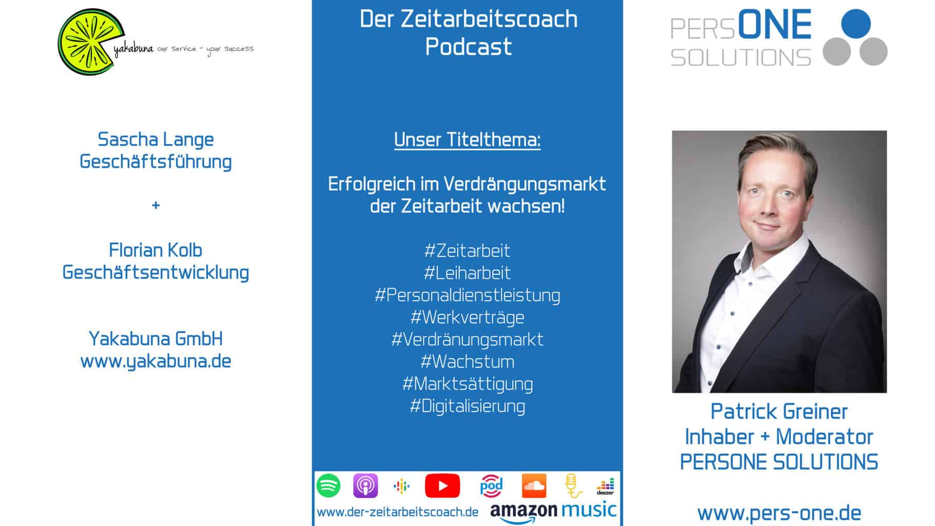 yakabuna_Podcast SM Grafik-Interview_Zeitarbeitscoach-Podcast